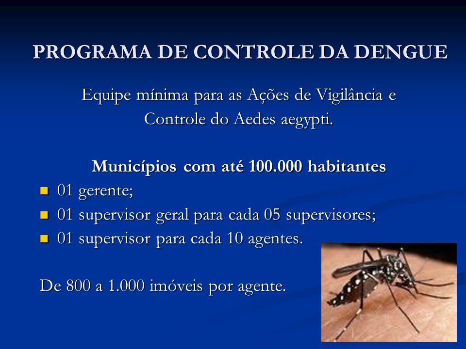 PROGRAMA DE CONTROLE DA DENGUE