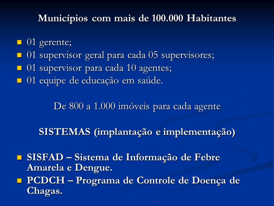Municípios com mais de 100.000 Habitantes 01 gerente;