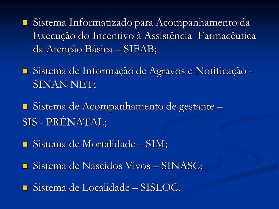 Sistema de Informação de Agravos e Notificação - SINAN NET;