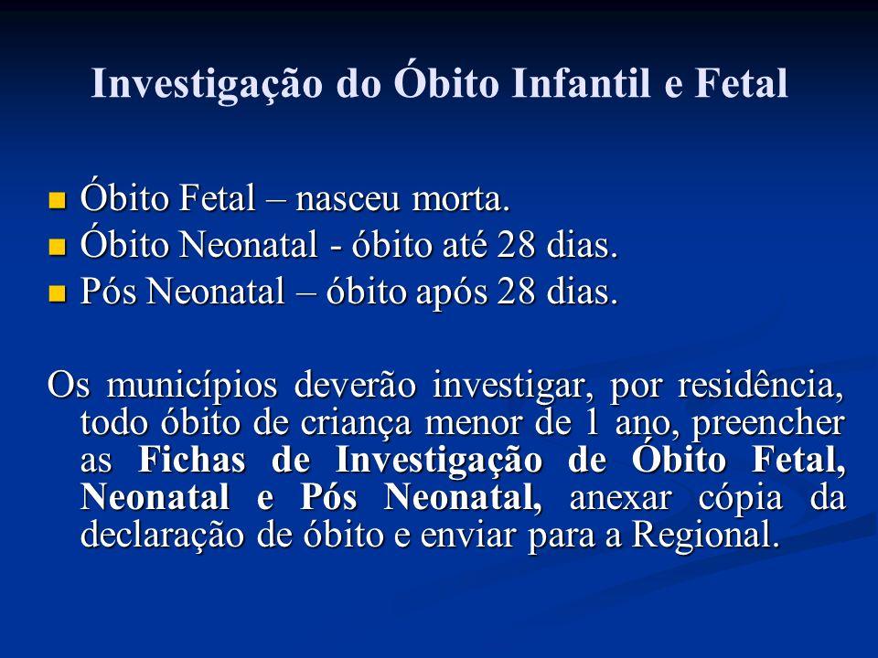 Investigação do Óbito Infantil e Fetal