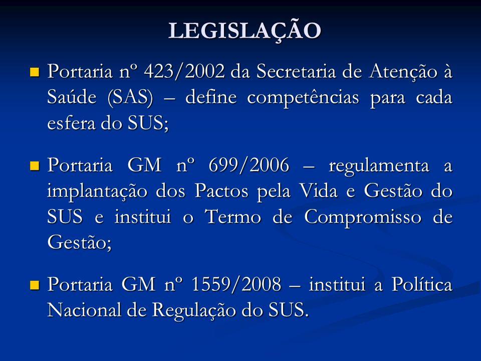 LEGISLAÇÃO Portaria nº 423/2002 da Secretaria de Atenção à Saúde (SAS) – define competências para cada esfera do SUS;