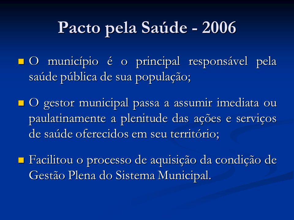 Pacto pela Saúde - 2006 O município é o principal responsável pela saúde pública de sua população;
