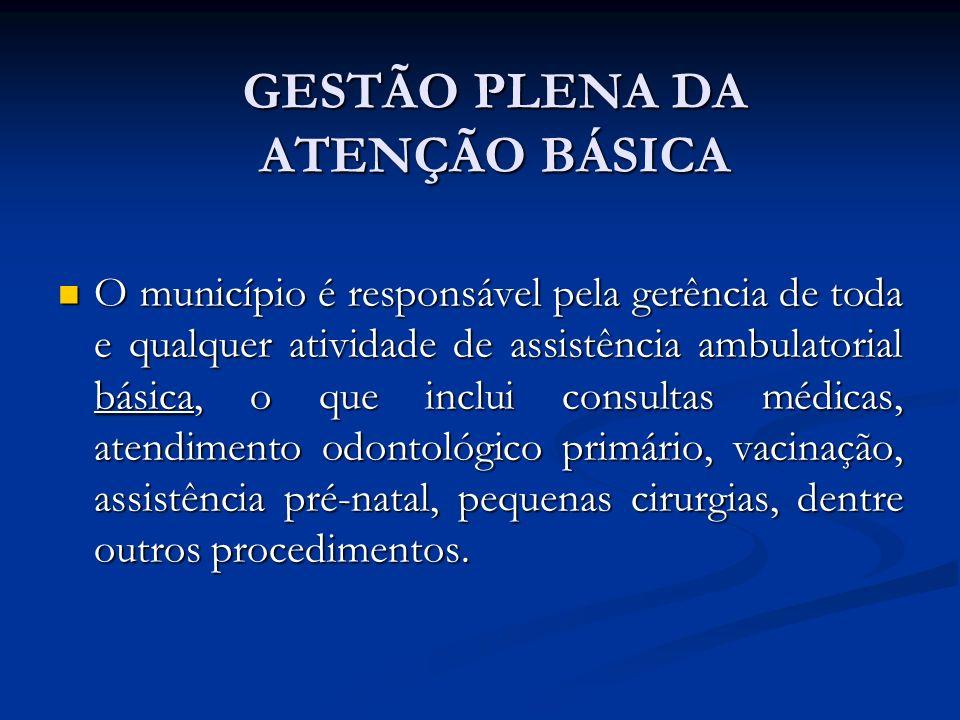 GESTÃO PLENA DA ATENÇÃO BÁSICA