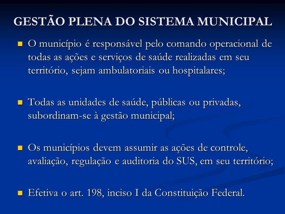GESTÃO PLENA DO SISTEMA MUNICIPAL