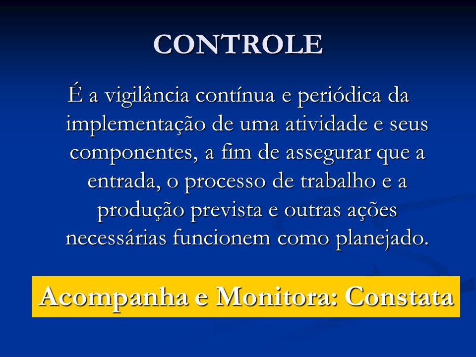 Acompanha e Monitora: Constata
