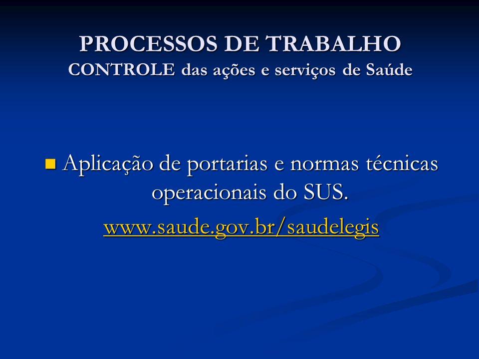 PROCESSOS DE TRABALHO CONTROLE das ações e serviços de Saúde