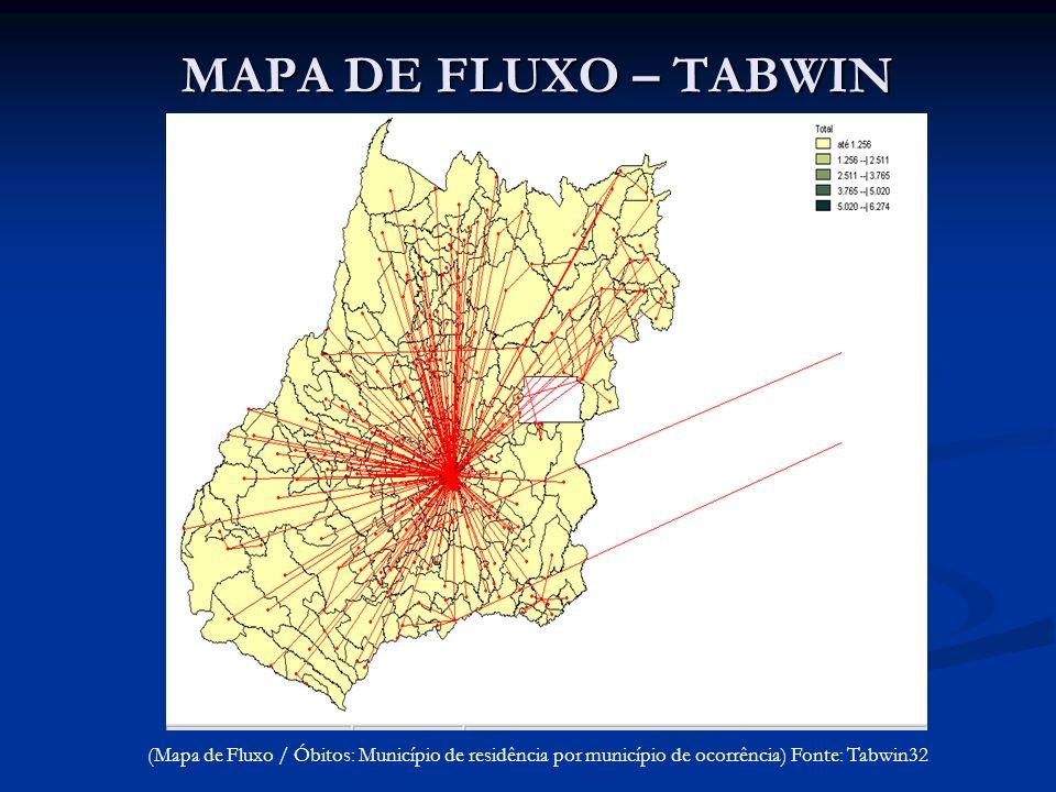 MAPA DE FLUXO – TABWIN (Mapa de Fluxo / Óbitos: Município de residência por município de ocorrência) Fonte: Tabwin32.