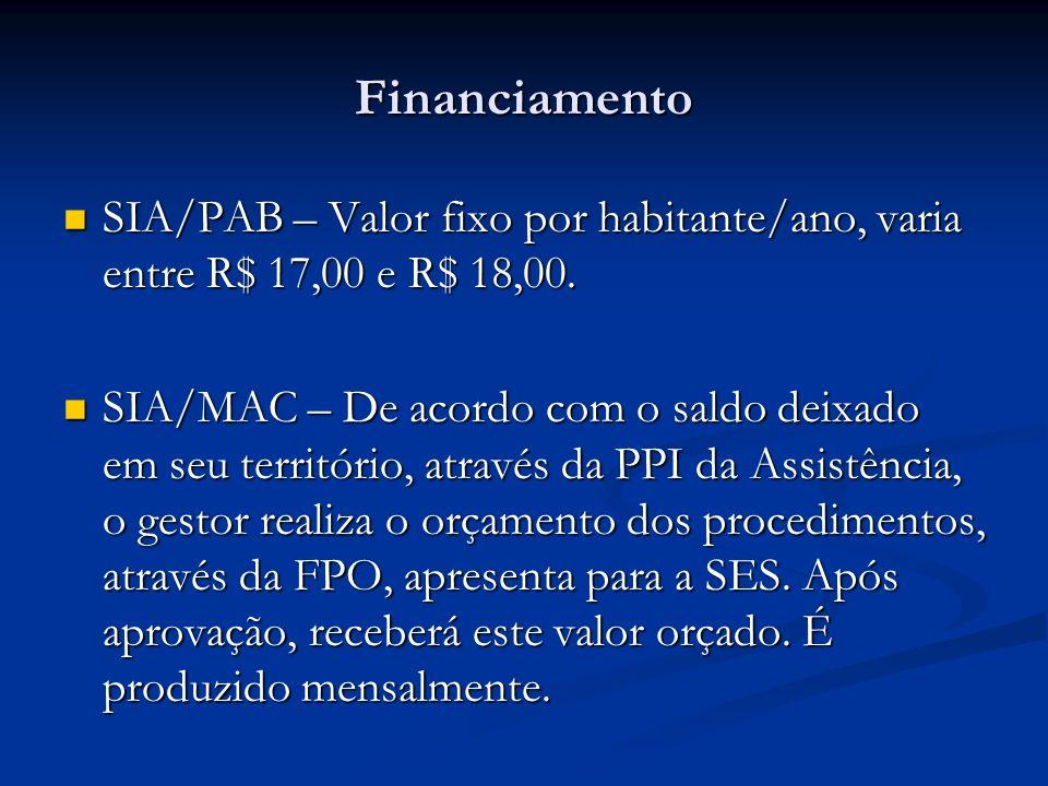 Financiamento SIA/PAB – Valor fixo por habitante/ano, varia entre R$ 17,00 e R$ 18,00.