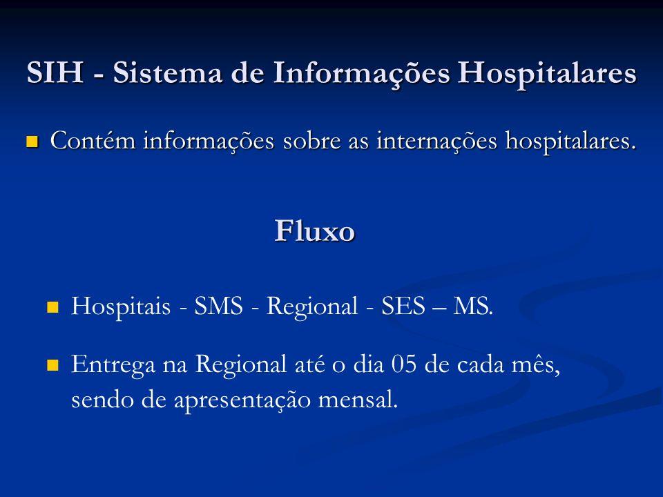 SIH - Sistema de Informações Hospitalares