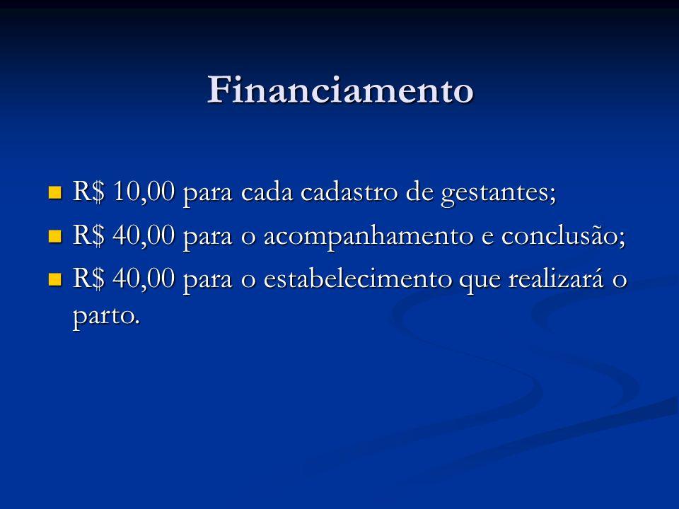 Financiamento R$ 10,00 para cada cadastro de gestantes;