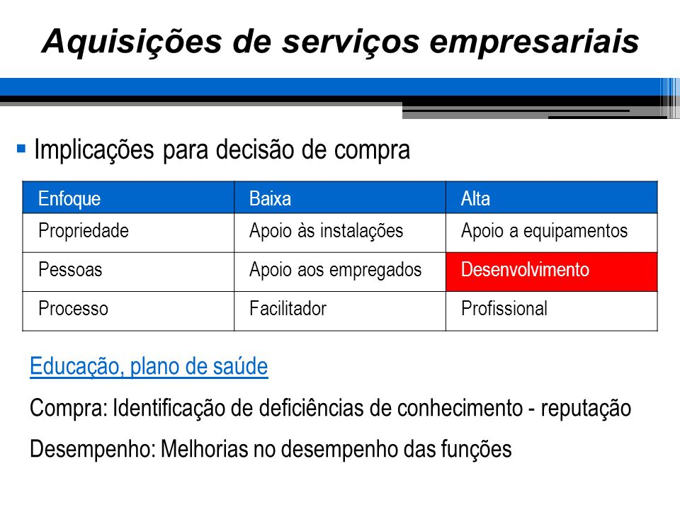 Aquisições de serviços empresariais