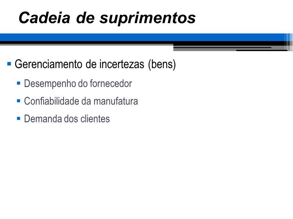 Cadeia de suprimentos Gerenciamento de incertezas (bens)