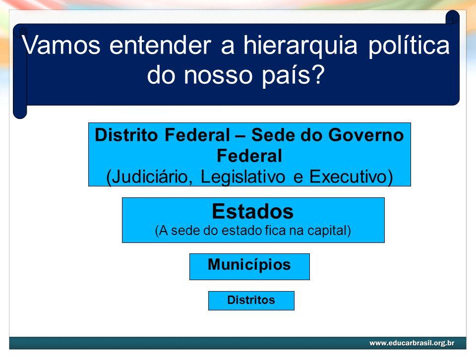 Distrito Federal – Sede do Governo Federal