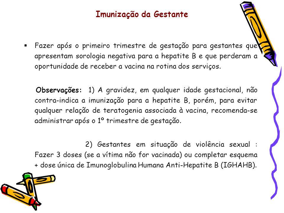 Imunização da Gestante