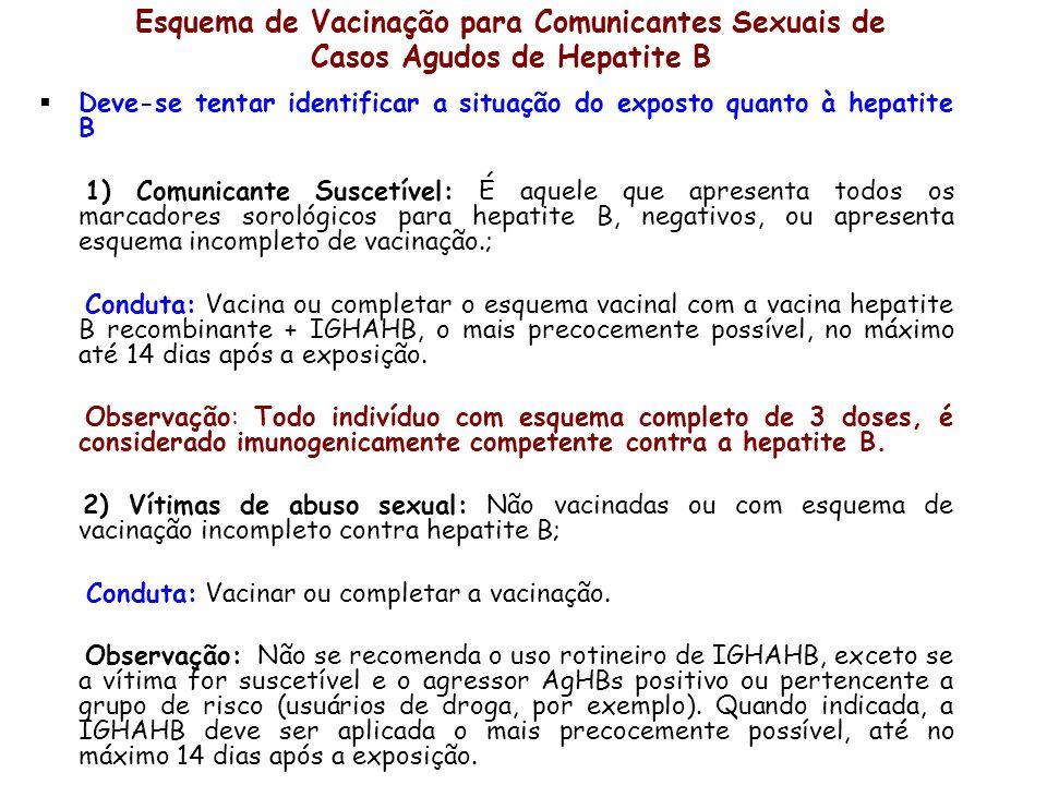 Esquema de Vacinação para Comunicantes Sexuais de Casos Agudos de Hepatite B