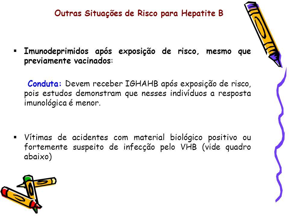 Outras Situações de Risco para Hepatite B