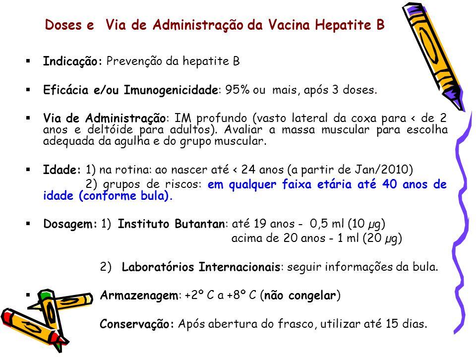 Doses e Via de Administração da Vacina Hepatite B