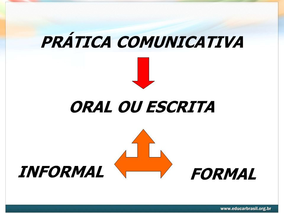 PRÁTICA COMUNICATIVA ORAL OU ESCRITA INFORMAL FORMAL