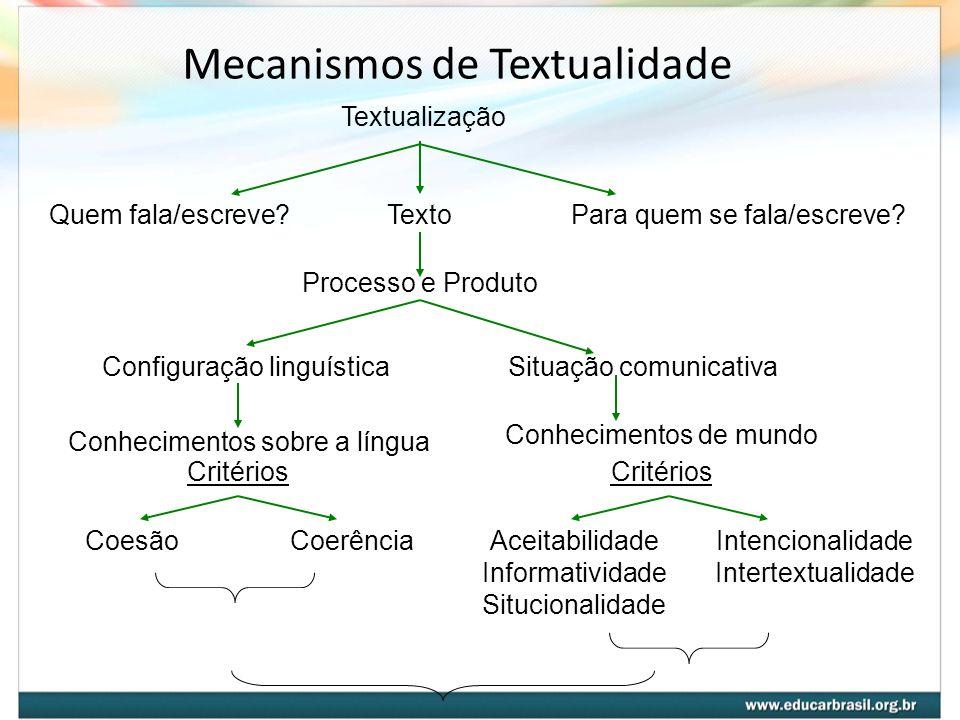 Mecanismos de Textualidade