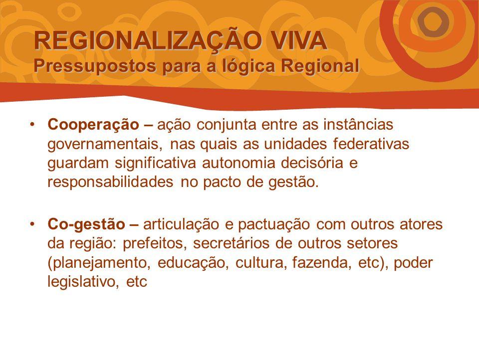 REGIONALIZAÇÃO VIVA Pressupostos para a lógica Regional