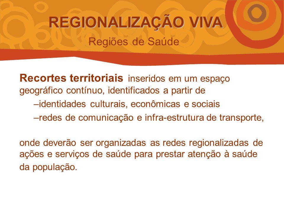 REGIONALIZAÇÃO VIVA Regiões de Saúde