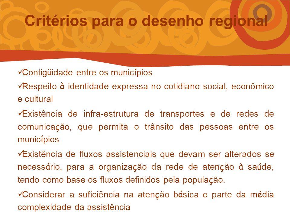 Critérios para o desenho regional
