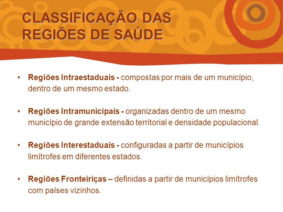 CLASSIFICAÇÃO DAS REGIÕES DE SAÚDE