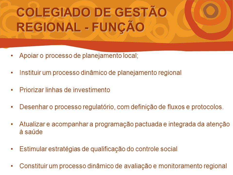COLEGIADO DE GESTÃO REGIONAL - FUNÇÃO