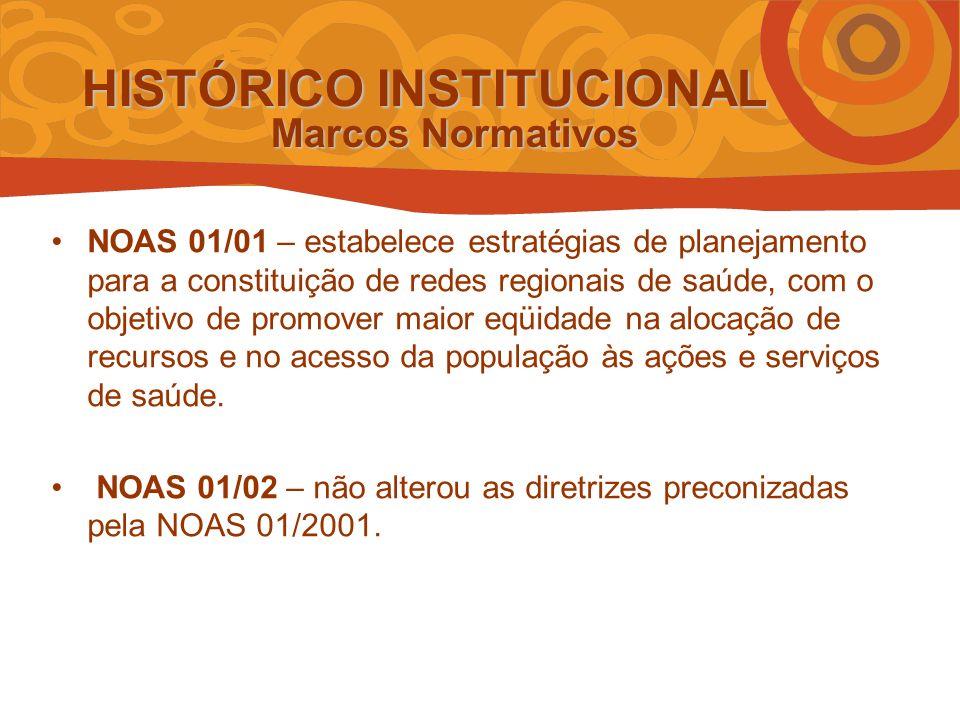 HISTÓRICO INSTITUCIONAL