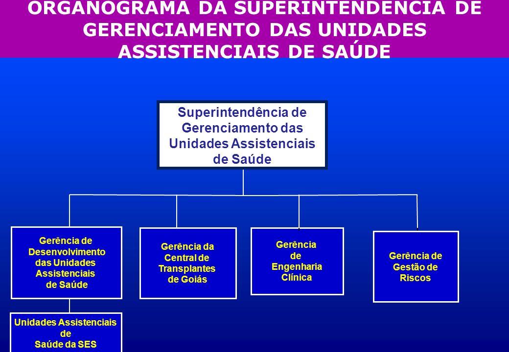 ORGANOGRAMA DA SUPERINTENDÊNCIA DE GERENCIAMENTO DAS UNIDADES ASSISTENCIAIS DE SAÚDE