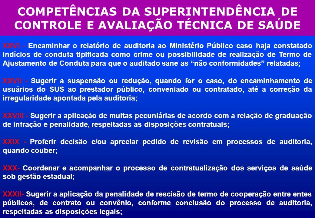 COMPETÊNCIAS DA SUPERINTENDÊNCIA DE CONTROLE E AVALIAÇÃO TÉCNICA DE SAÚDE