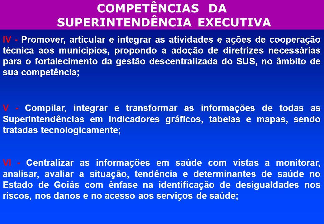 COMPETÊNCIAS DA SUPERINTENDÊNCIA EXECUTIVA