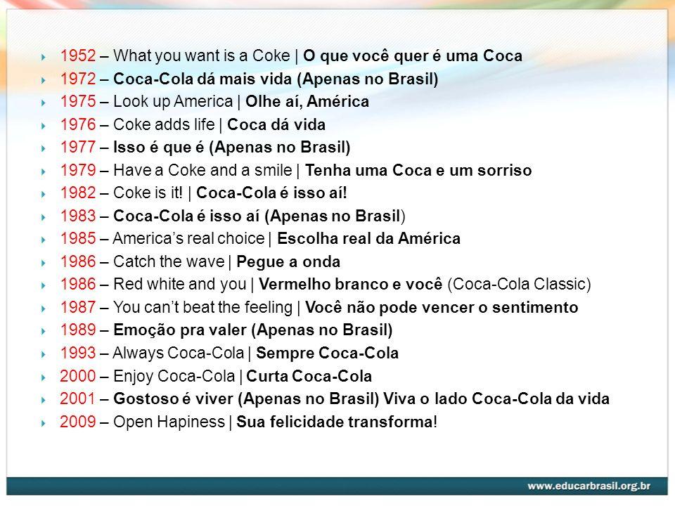 1952 – What you want is a Coke | O que você quer é uma Coca