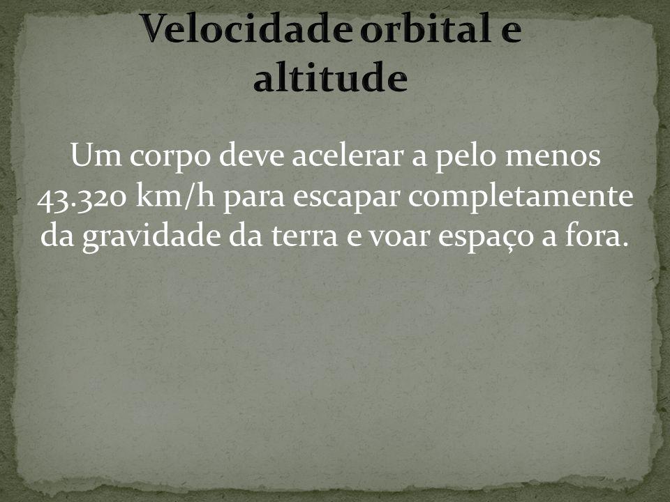 Velocidade orbital e altitude