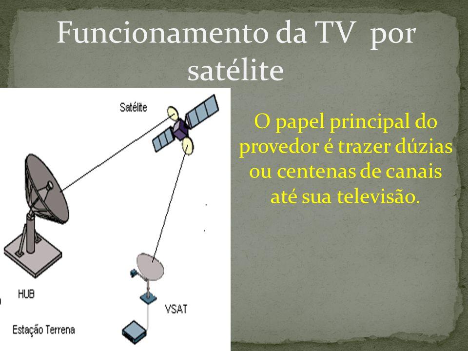Funcionamento da TV por satélite