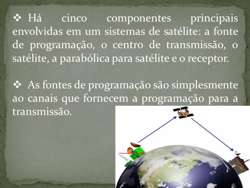 Há cinco componentes principais envolvidas em um sistemas de satélite: a fonte de programação, o centro de transmissão, o satélite, a parabólica para satélite e o receptor.