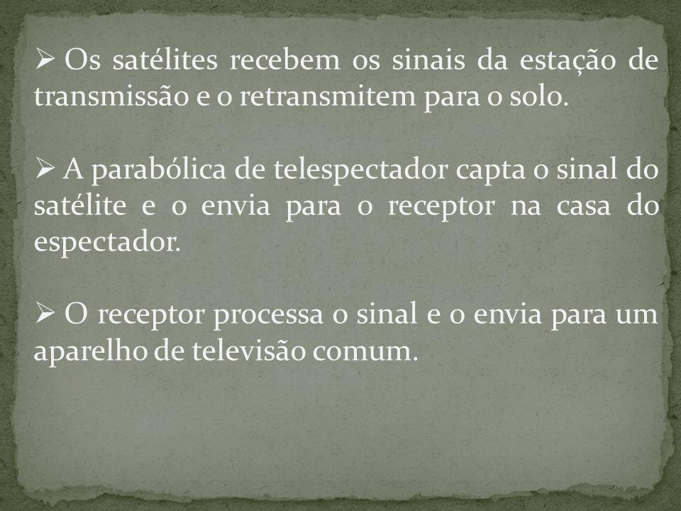 Os satélites recebem os sinais da estação de transmissão e o retransmitem para o solo.