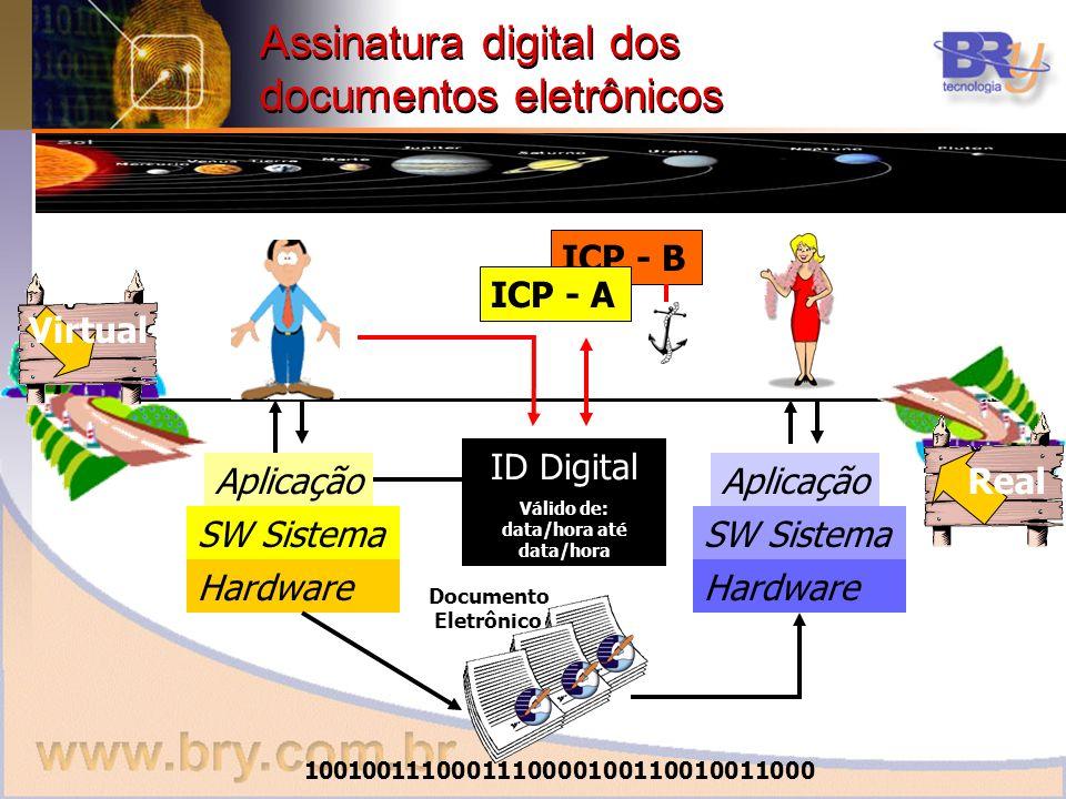 Assinatura digital dos documentos eletrônicos