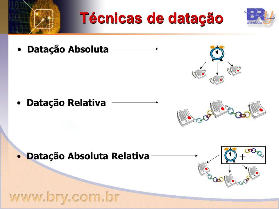 Técnicas de datação + Datação Absoluta Datação Relativa