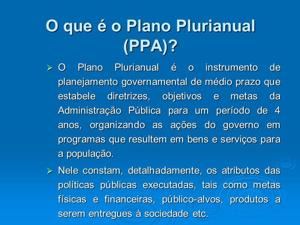 O que é o Plano Plurianual (PPA)