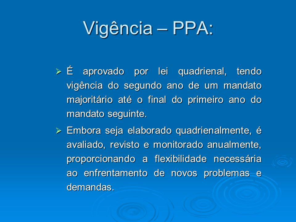 Vigência – PPA: