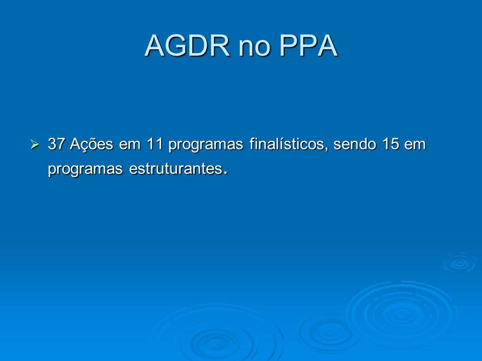 AGDR no PPA 37 Ações em 11 programas finalísticos, sendo 15 em programas estruturantes.