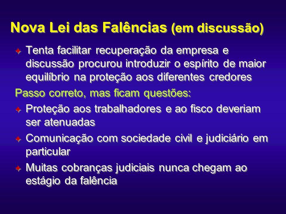 Nova Lei das Falências (em discussão)