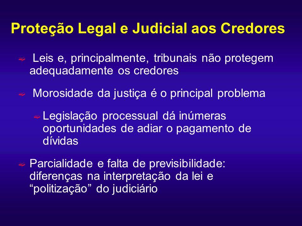Proteção Legal e Judicial aos Credores