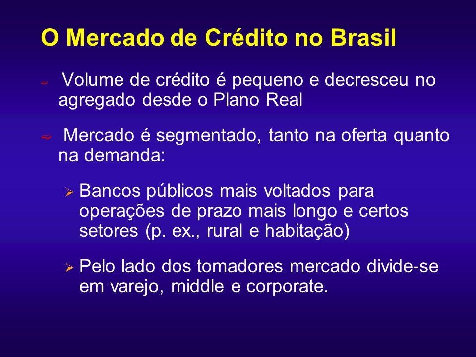 O Mercado de Crédito no Brasil