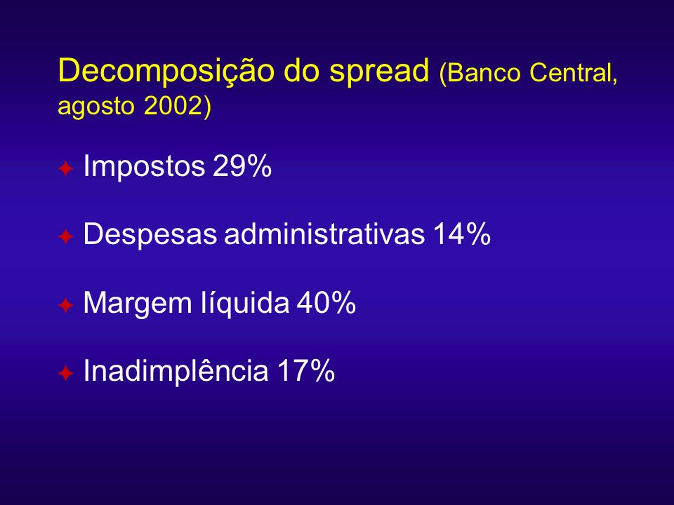 Decomposição do spread (Banco Central, agosto 2002)