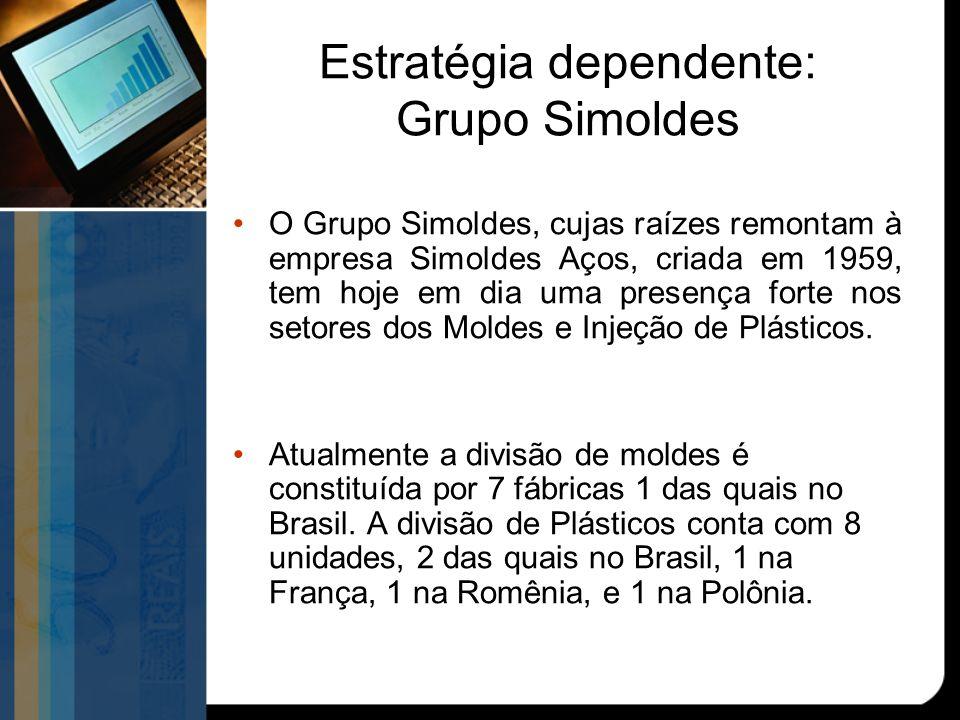 Estratégia dependente: Grupo Simoldes