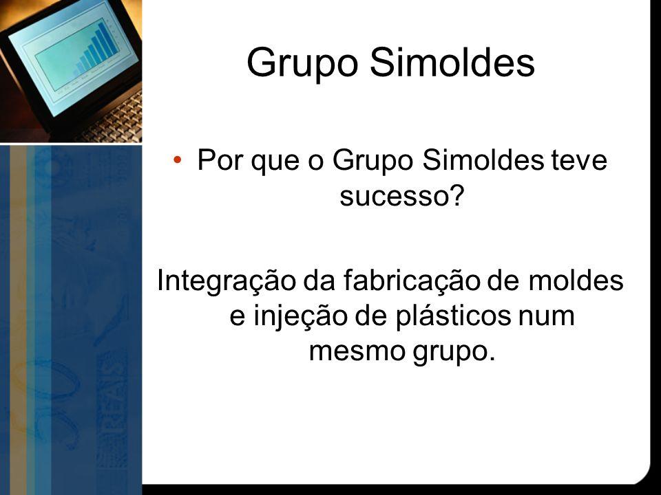 Por que o Grupo Simoldes teve sucesso
