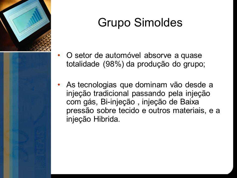 Grupo Simoldes O setor de automóvel absorve a quase totalidade (98%) da produção do grupo;