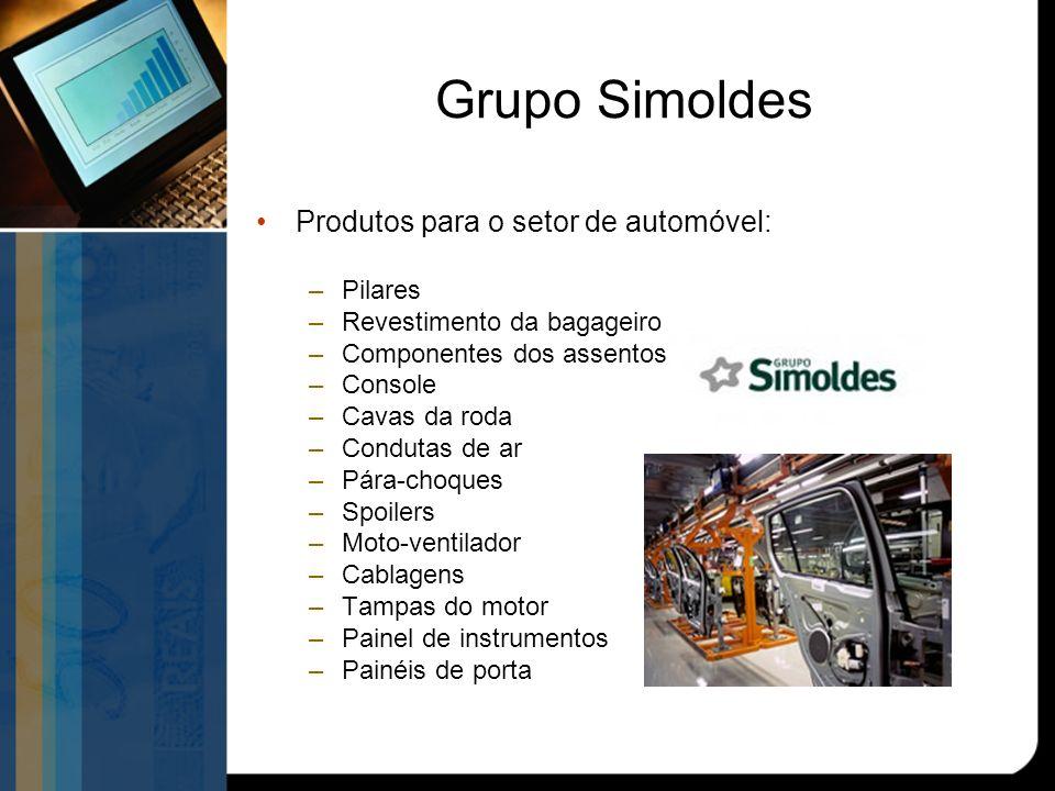 Grupo Simoldes Produtos para o setor de automóvel: Pilares